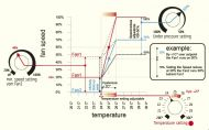 GSE Temp, Min Speed and Neg Pressure Controller (2 fans)