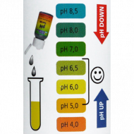 GHE pH test kit 60мл.